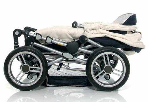 Основные преимущества приобретения детских колясок в интернет-магазине