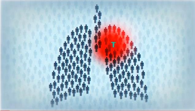 Позаботьтесь о себе – пройдите профилактику туберкулёза, диагностику микоплазмоза и уреаплазмоза!