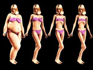 Что такое водный вес