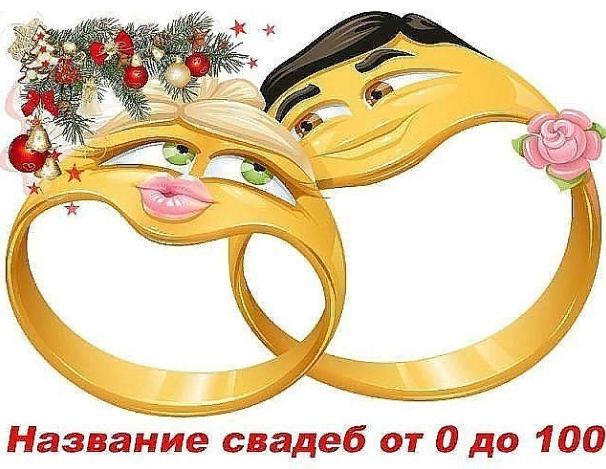 Годовщины свадеб и их значение по годам