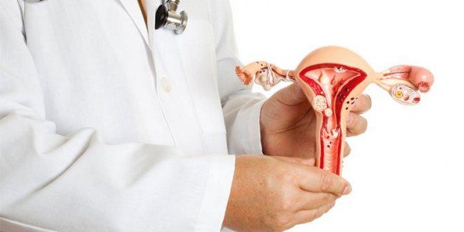 Признаки злокачественной опухоли матки